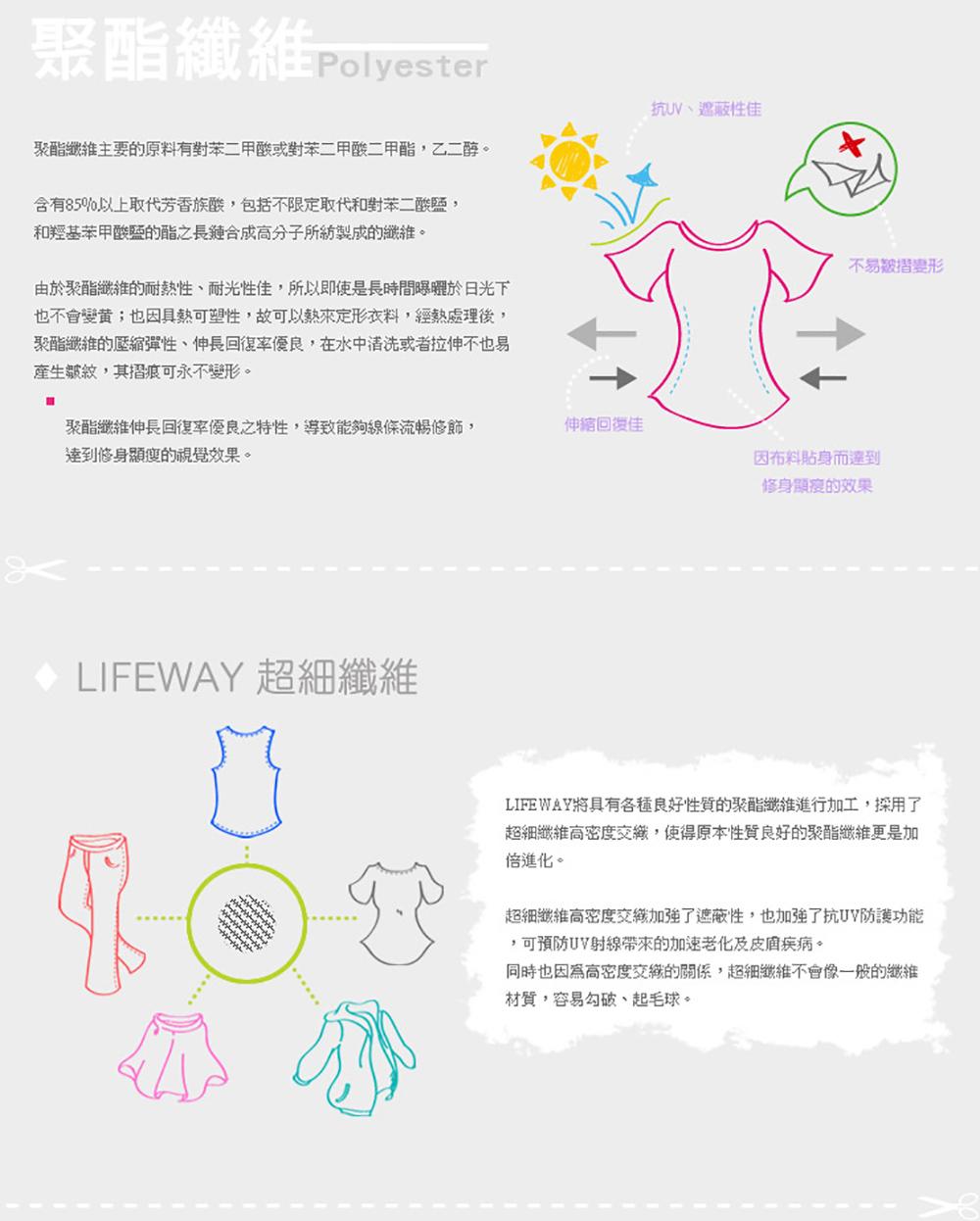 抗UV排汗T,lifeway抗UV排汗衣,抗UV排汗衣,透氣抗UV排汗衫,排汗衣,抗UV排汗T恤,抗UV排汗短袖,抗UV排汗機能